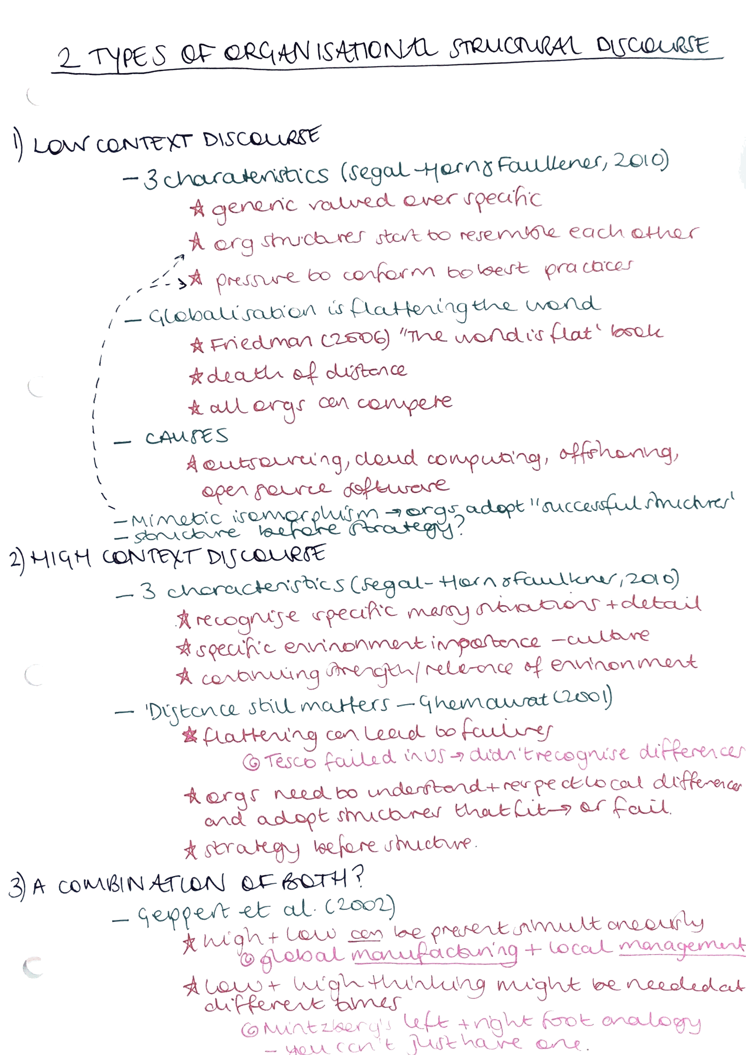 Outlining low context note taking