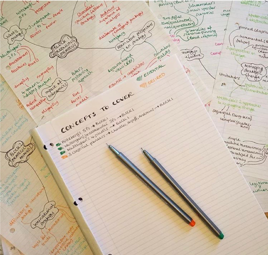 how to know what to revise for your exam mindmap